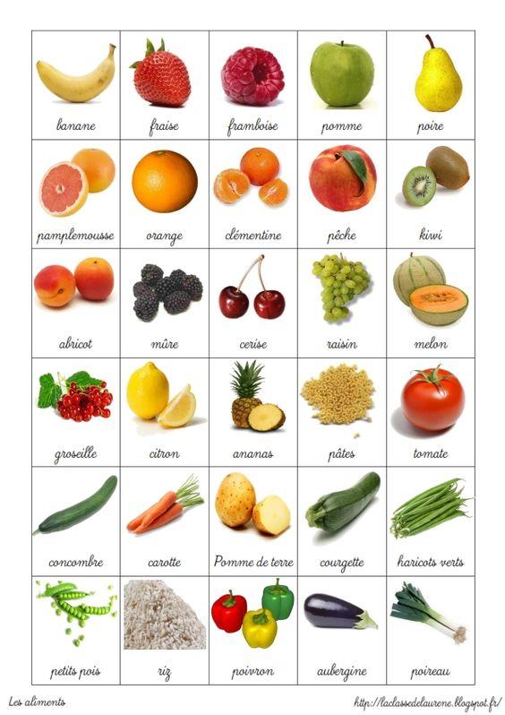 Owoce i warzywa - powtórka - słownictwo 2 - Francuski przy kawie